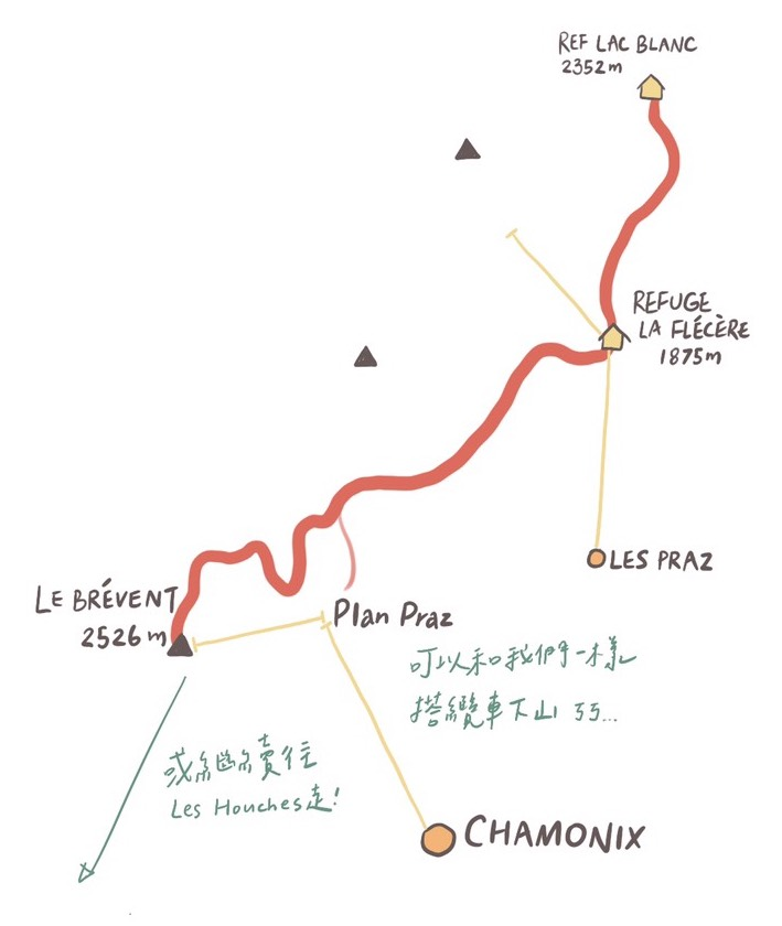 白朗峰環線 路線 tmb routes